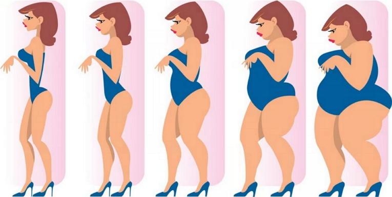 Формавит для похудения